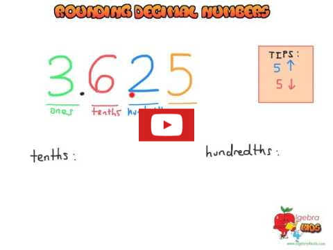Rounding decimal numbers video tutorials, how to round decimals to the nearest tenth, hundredth and thousandth